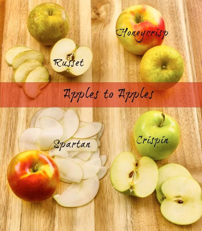 Some Ontario Apple varieties